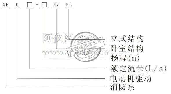 变流恒压消防切线泵 [XBD-HY(HL)]