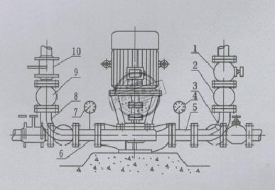 ISGB――4、直接安装