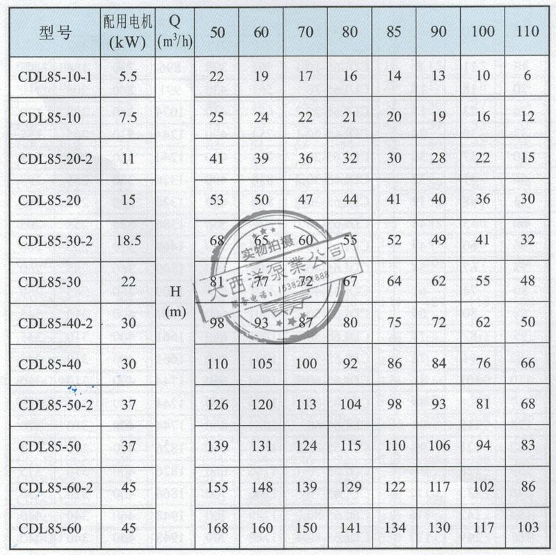 CDL,CDLF85性能表
