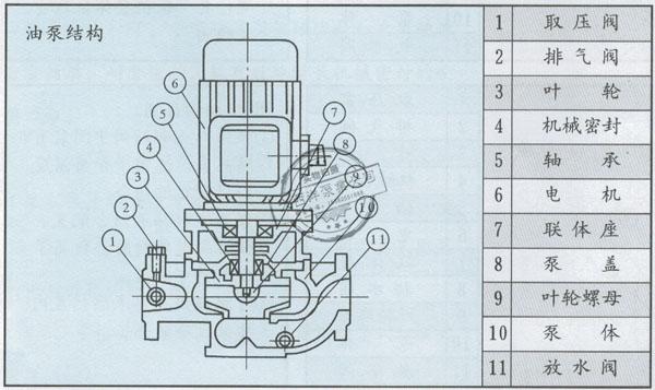 isg离心泵结构图,isg管道泵说明书