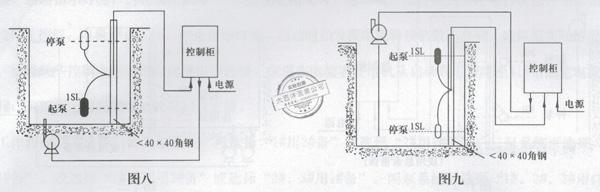(2)定液位备用泵自动切入 浮球开关应选用二只,即停泵、起泵共用一只浮球1SL,另一只浮球3SL控制备用泵。 a、给水工作状态(采用浮球常闭接点) 先将控制器内Y1、Y3短接,再将起泵、停泵共用浮球1SL的两根引线接入Y1、Y2端子,备用泵浮球3SL的常闭接点接入Y1、Y4端子。当水位降到起泵位置(1SL黑球所示),主用泵开始工作,如果用水流量大于主用泵给水流量(或主用泵出现故障),水位继续下降,当降至备用泵起动位置(3SL浮球所示),备用泵投入工作,即主、备泵同时工作。当水位上升到停泵位置(1SL白球