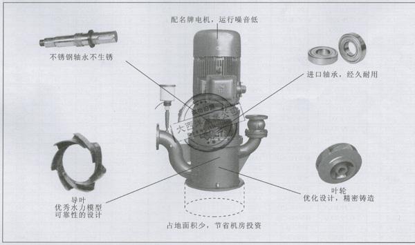 大西洋泵业WFB系列无密封自控自吸泵技术特征