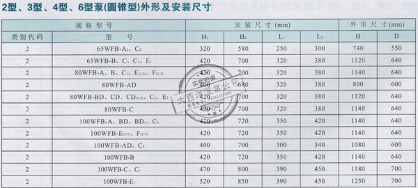 2型、3型、4型、6型泵(圆锥型)外形及安装尺寸