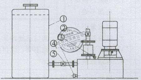 在液面以下和封闭式循环系统中使用