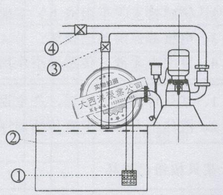 排住产生气泡、比重大、扬程高的介质时的操作程序