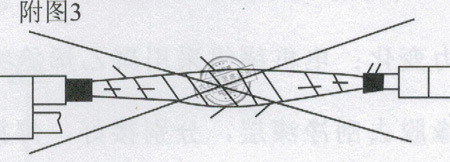 电缆接头方法