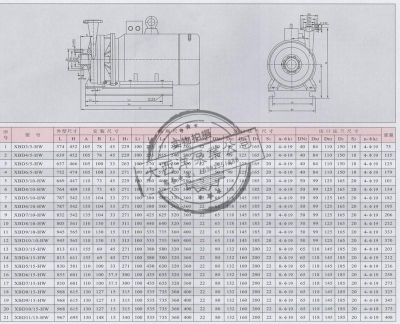 大西洋泵业的XBD-HY系列卧式消防切线恒压泵安装尺寸表
