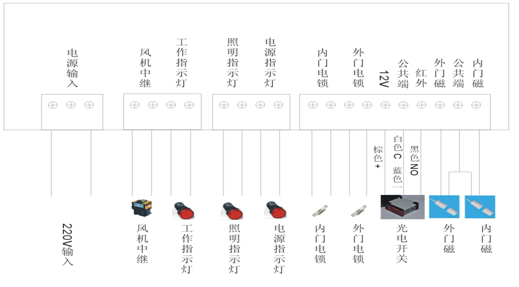 副板接线示意图输入、输出端子接口说明