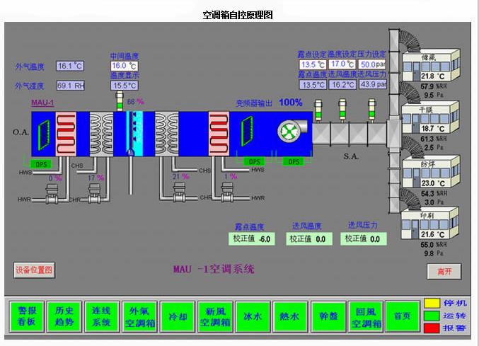 风电厂电气接线图