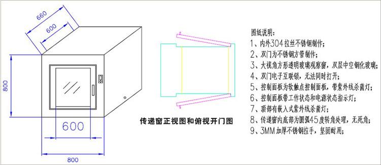 净化传递窗设计图