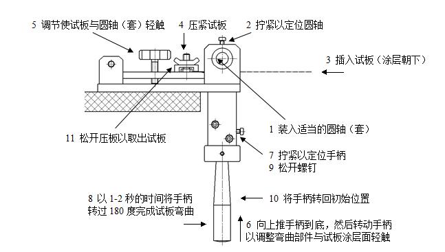 电路 电路图 电子 设计 素材 原理图 647_367
